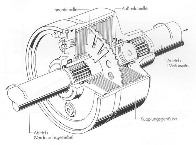 vc-diagrama