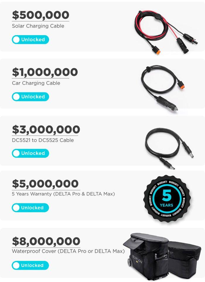 Regalos EcoFlow Kickstarter